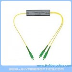 Dual Windows SingleMode Broadband Fiber Coupler